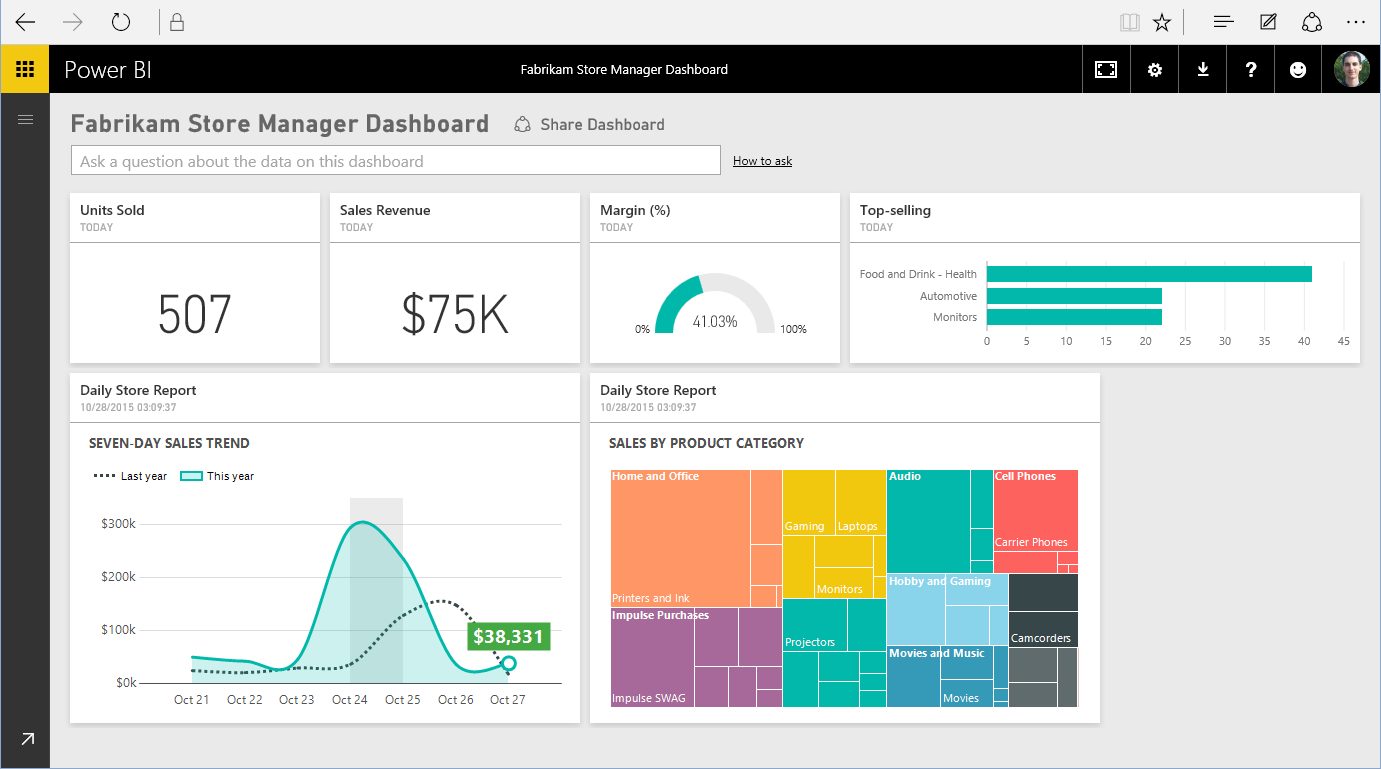 Microsoft Power BI dashboard integration in Microsoft SharePoint